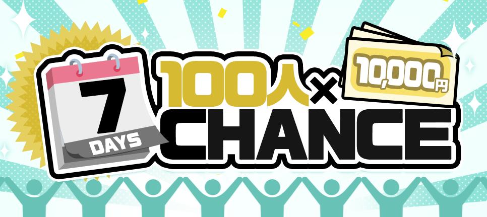 YJFX!100名に1万円当たるキャンペーン