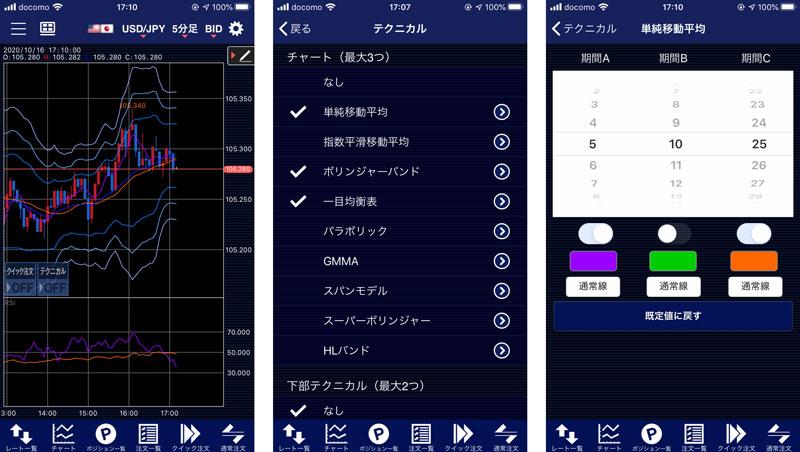 ヒロセ通商(LION FX)スマホアプリのチャート