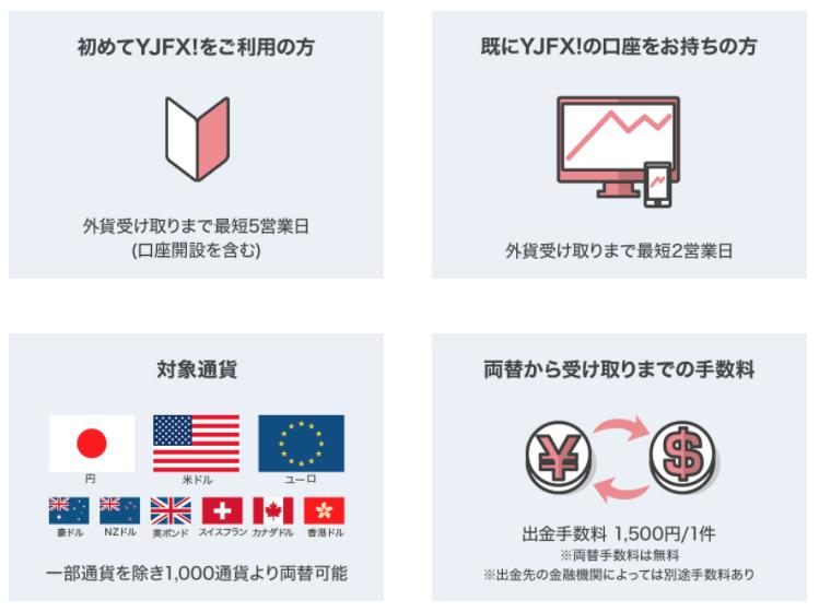 YJFX!の外貨両替